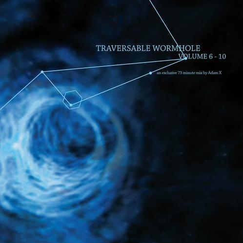 A picture of Traversable Wormhole
