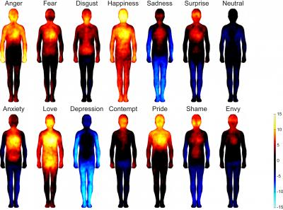 Emotions mapped on the body. Credit: Aalto University and Turku PET Centre.