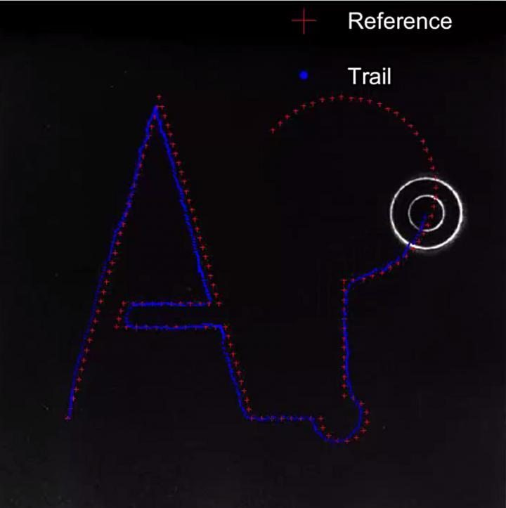 Acoustics image trail