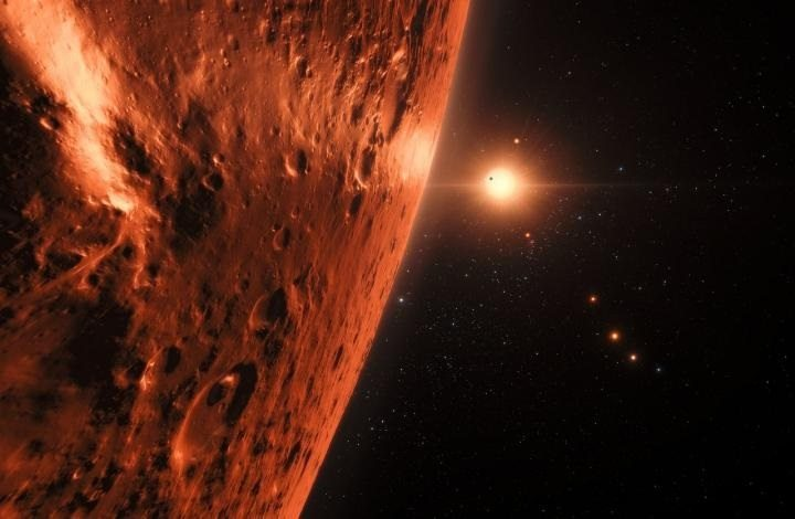 Trappist-1 planet group